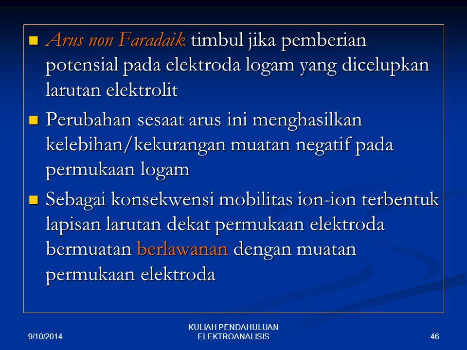9/10/2014 46 KULIAH PENDAHULUAN ELEKTROANALISIS Arus non Faradaik timbul jika pemberian potensial pada elektroda logam yang dicelupkan larutan elektro