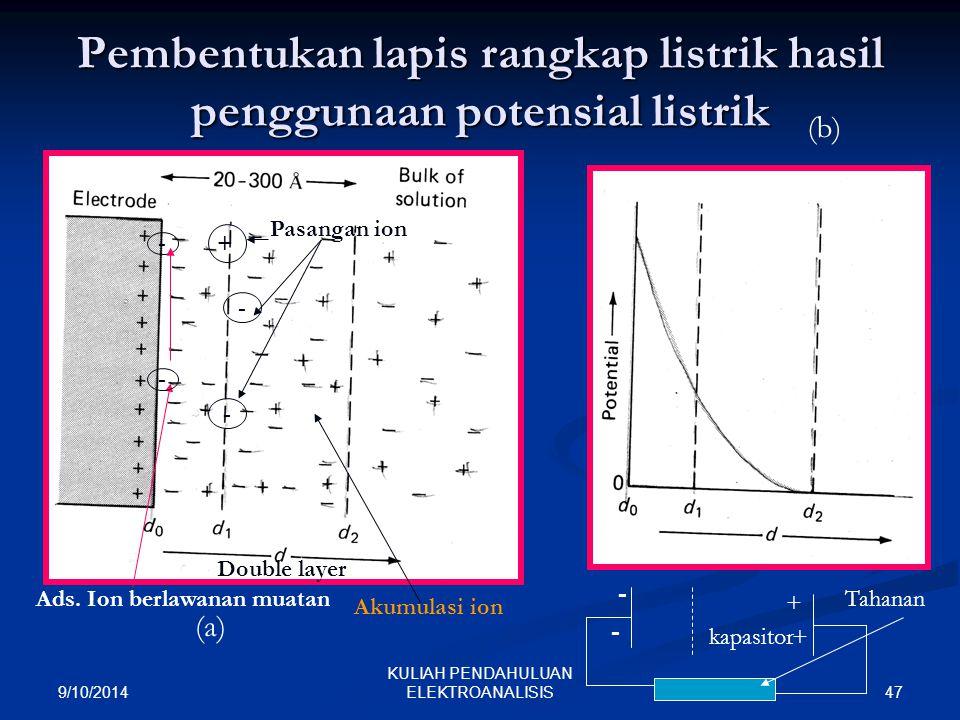 9/10/2014 47 KULIAH PENDAHULUAN ELEKTROANALISIS Pembentukan lapis rangkap listrik hasil penggunaan potensial listrik (a) (b) Ads. Ion berlawanan muata