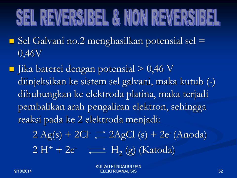 9/10/2014 52 KULIAH PENDAHULUAN ELEKTROANALISIS Sel Galvani no.2 menghasilkan potensial sel = 0,46V Sel Galvani no.2 menghasilkan potensial sel = 0,46