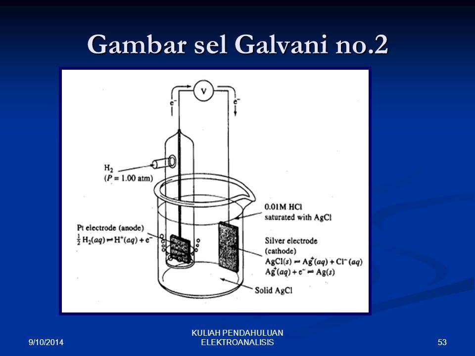 9/10/2014 53 KULIAH PENDAHULUAN ELEKTROANALISIS Gambar sel Galvani no.2