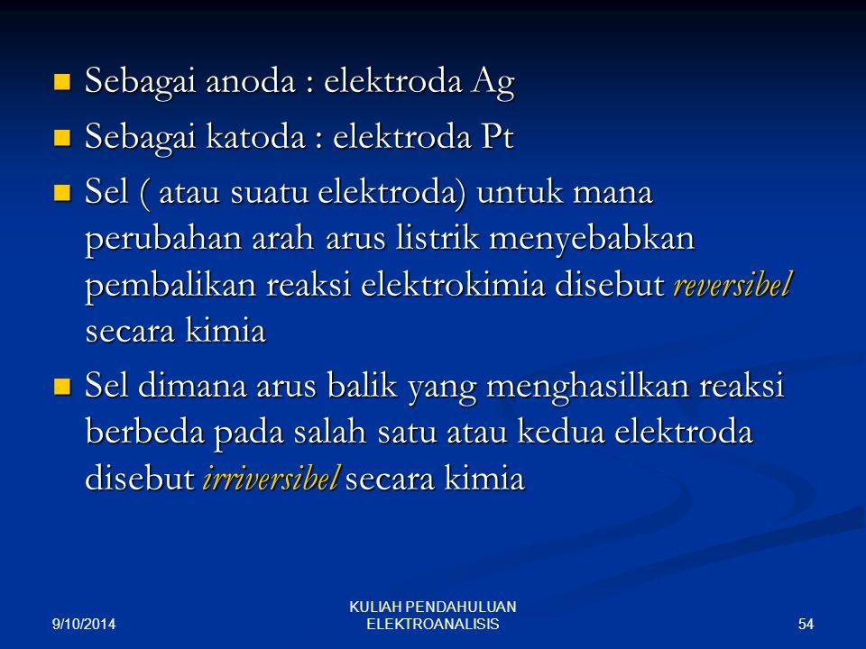9/10/2014 54 KULIAH PENDAHULUAN ELEKTROANALISIS Sebagai anoda : elektroda Ag Sebagai anoda : elektroda Ag Sebagai katoda : elektroda Pt Sebagai katoda
