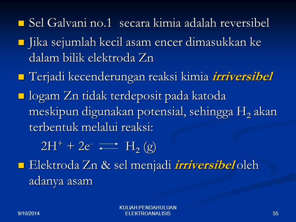 9/10/2014 55 KULIAH PENDAHULUAN ELEKTROANALISIS Sel Galvani no.1 secara kimia adalah reversibel Sel Galvani no.1 secara kimia adalah reversibel Jika s