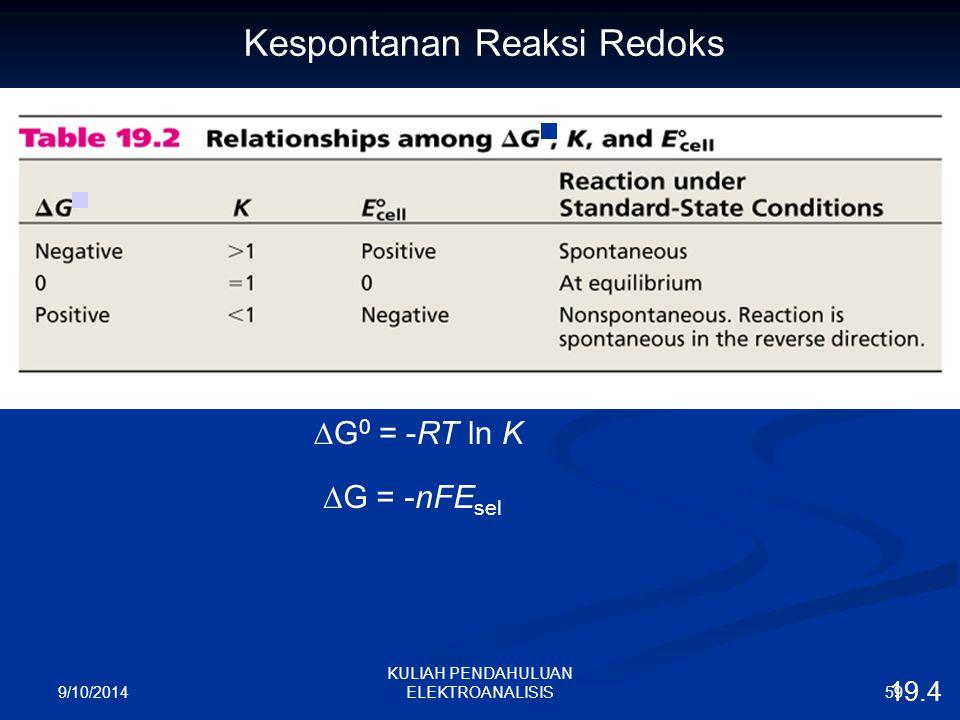 9/10/2014 59 KULIAH PENDAHULUAN ELEKTROANALISIS 19.4  G 0 = -RT ln K  G = -nFE sel Kespontanan Reaksi Redoks
