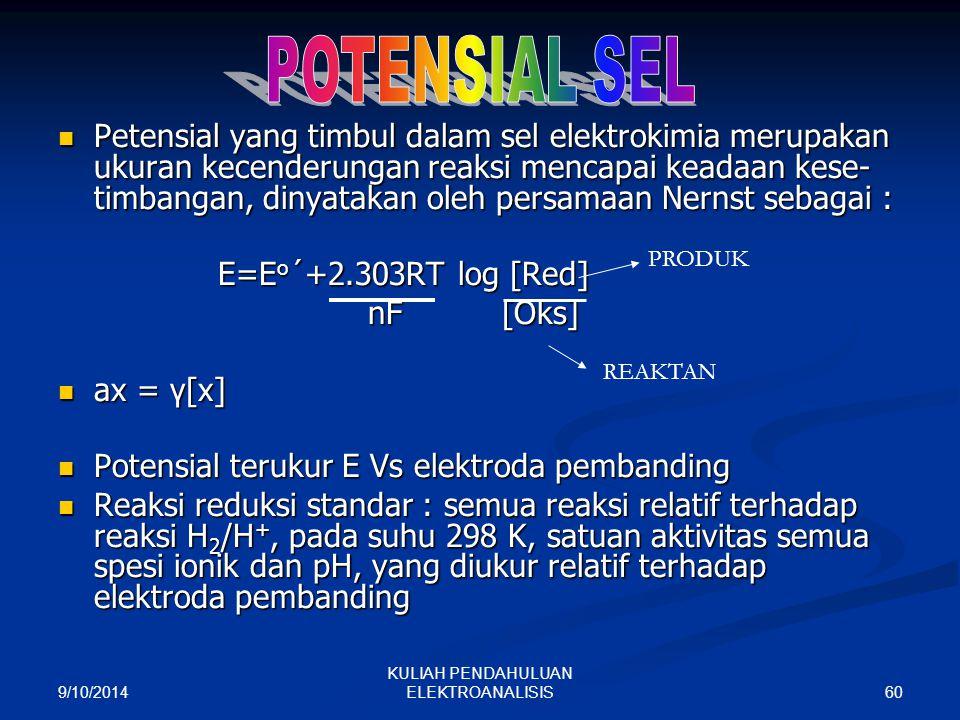 9/10/2014 60 KULIAH PENDAHULUAN ELEKTROANALISIS Petensial yang timbul dalam sel elektrokimia merupakan ukuran kecenderungan reaksi mencapai keadaan ke