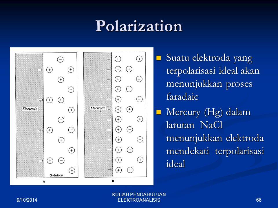 9/10/2014 66 KULIAH PENDAHULUAN ELEKTROANALISIS Polarization Suatu elektroda yang terpolarisasi ideal akan menunjukkan proses faradaic Suatu elektroda