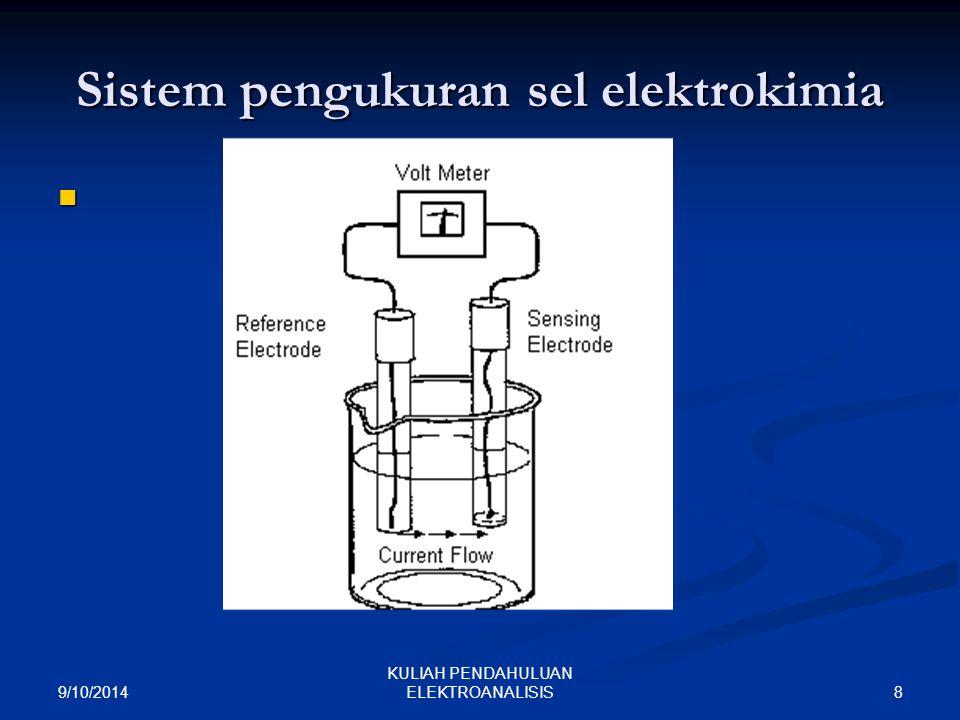 9/10/2014 8 KULIAH PENDAHULUAN ELEKTROANALISIS Sistem pengukuran sel elektrokimia