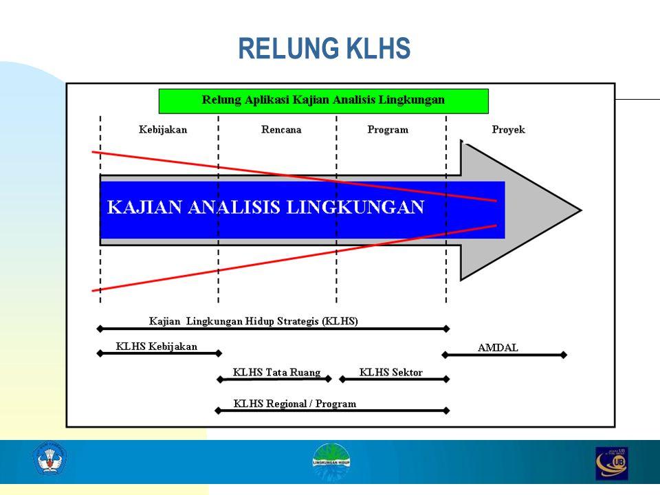 RELUNG KLHS