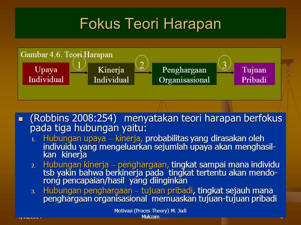 9/10/20146 Fokus Teori Harapan (Robbins 2008:254) menyatakan teori harapan berfokus pada tiga hubungan yaitu: (Robbins 2008:254) menyatakan teori harapan berfokus pada tiga hubungan yaitu: 1.