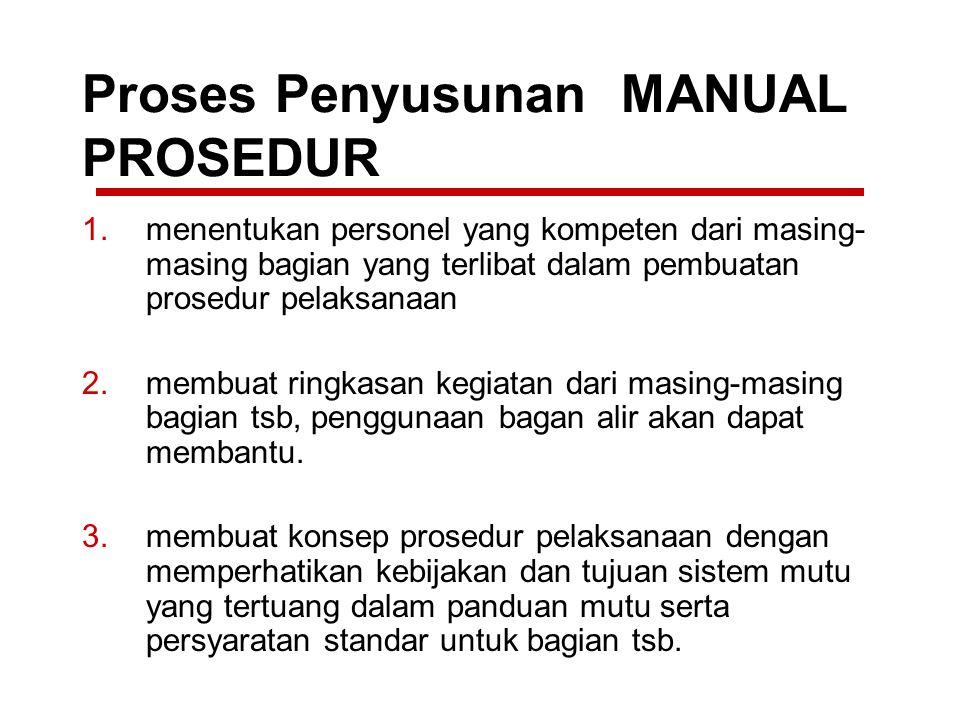 Proses Penyusunan MANUAL PROSEDUR 1.menentukan personel yang kompeten dari masing- masing bagian yang terlibat dalam pembuatan prosedur pelaksanaan 2.