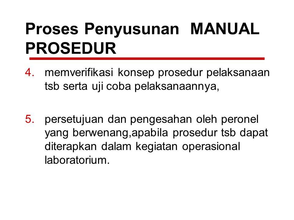 Proses Penyusunan MANUAL PROSEDUR 4.memverifikasi konsep prosedur pelaksanaan tsb serta uji coba pelaksanaannya, 5.persetujuan dan pengesahan oleh per