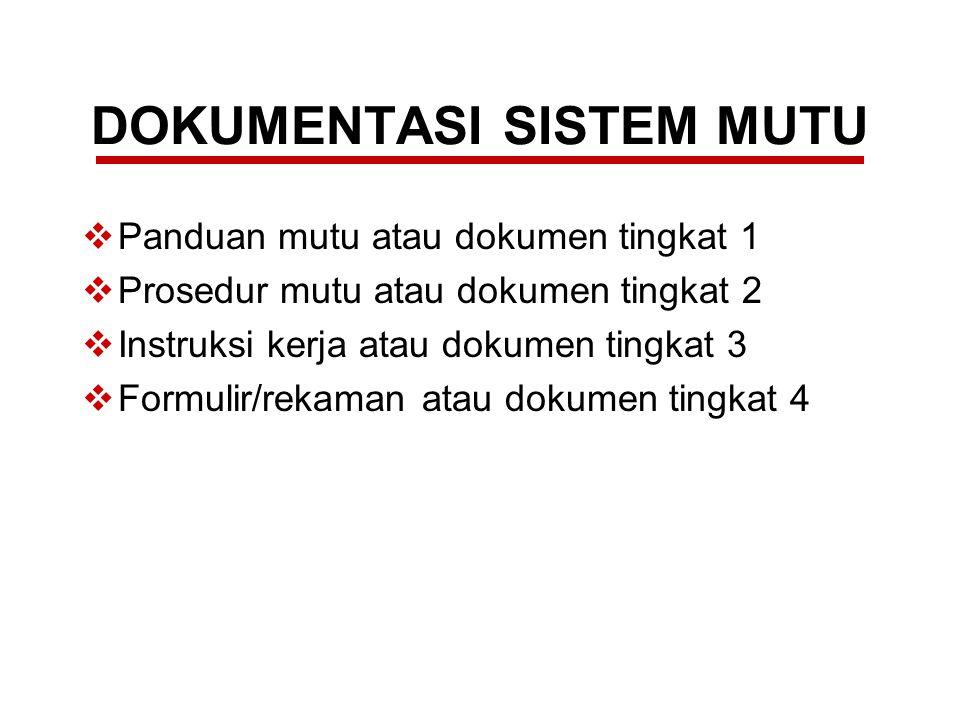 DOKUMENTASI SISTEM MUTU  Panduan mutu atau dokumen tingkat 1  Prosedur mutu atau dokumen tingkat 2  Instruksi kerja atau dokumen tingkat 3  Formul