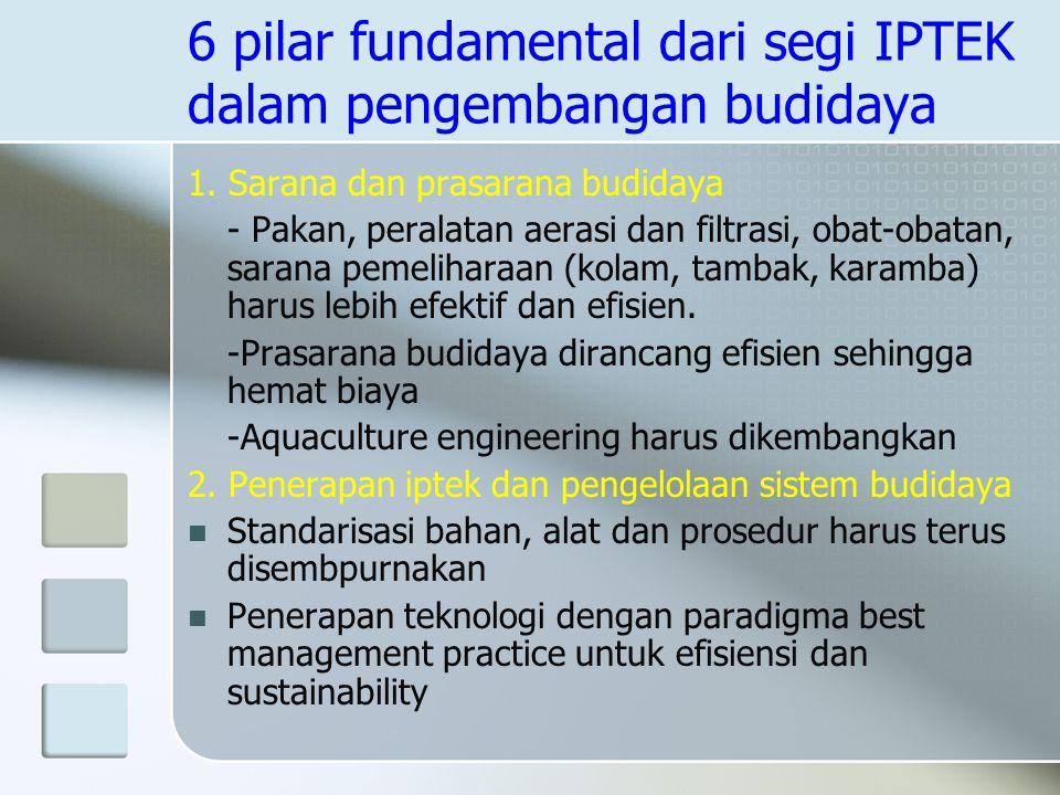 6 pilar fundamental dari segi IPTEK dalam pengembangan budidaya 1. Sarana dan prasarana budidaya - Pakan, peralatan aerasi dan filtrasi, obat-obatan,