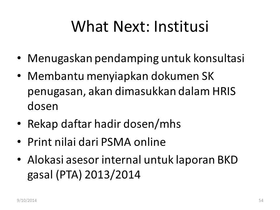 What Next: Institusi Menugaskan pendamping untuk konsultasi Membantu menyiapkan dokumen SK penugasan, akan dimasukkan dalam HRIS dosen Rekap daftar ha