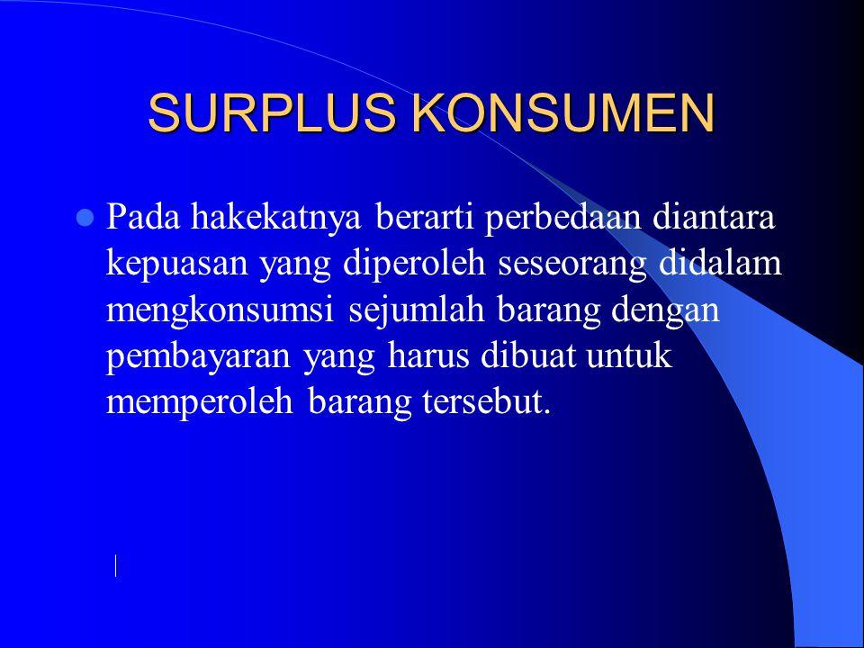 SURPLUS KONSUMEN Pengertian Tabel Surplus Konsumen Grafik/ Kurva