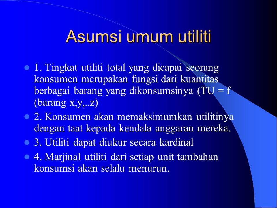 Ilustrasi menemukan kepuasan maksimum Tabel marjinal utiliti Px per unit = Rp 2 Py per unit = Rp 1 M = Rp 12 QMUxMUy 11611 21410 3129 4108 587 666 745 824