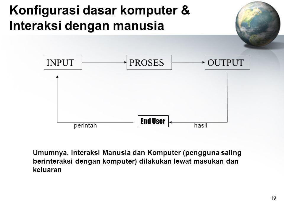 19 Konfigurasi dasar komputer & Interaksi dengan manusia INPUTOUTPUTPROSES End User perintahhasil Umumnya, Interaksi Manusia dan Komputer (pengguna saling berinteraksi dengan komputer) dilakukan lewat masukan dan keluaran
