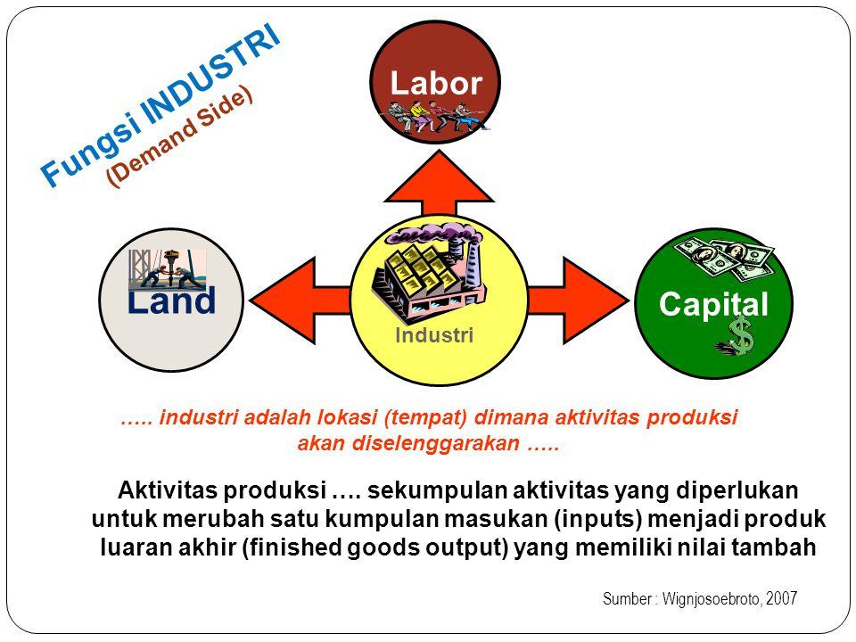 5 Land Capital Labor …..