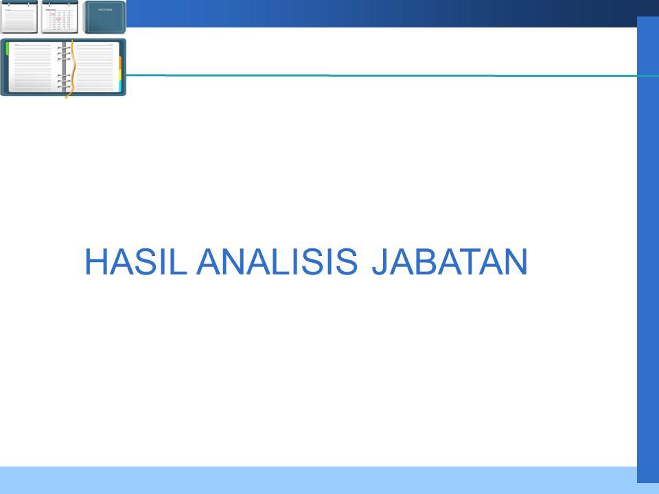 Company LOGO HASIL ANALISIS JABATAN