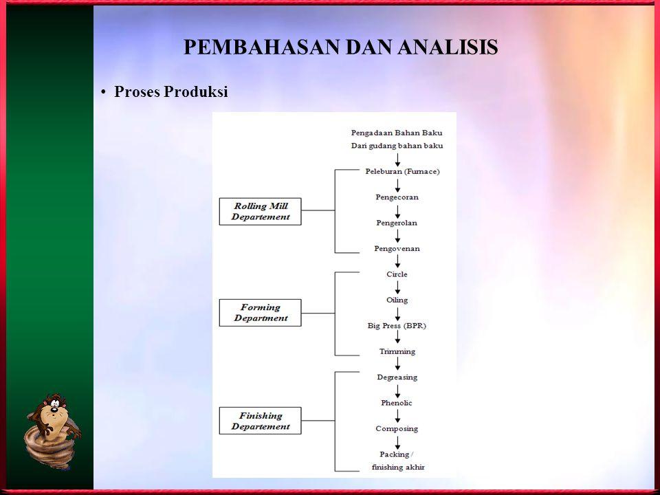 PEMBAHASAN DAN ANALISIS P roses Produksi