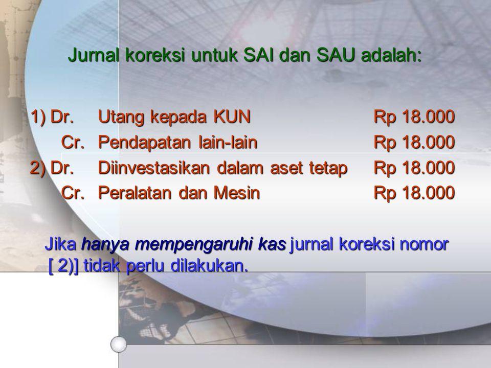 Jurnal koreksi untuk SAI dan SAU adalah: 1) Dr.Utang kepada KUNRp 18.000 Cr.Pendapatan lain-lainRp 18.000 Cr.Pendapatan lain-lainRp 18.000 2) Dr.Diinv