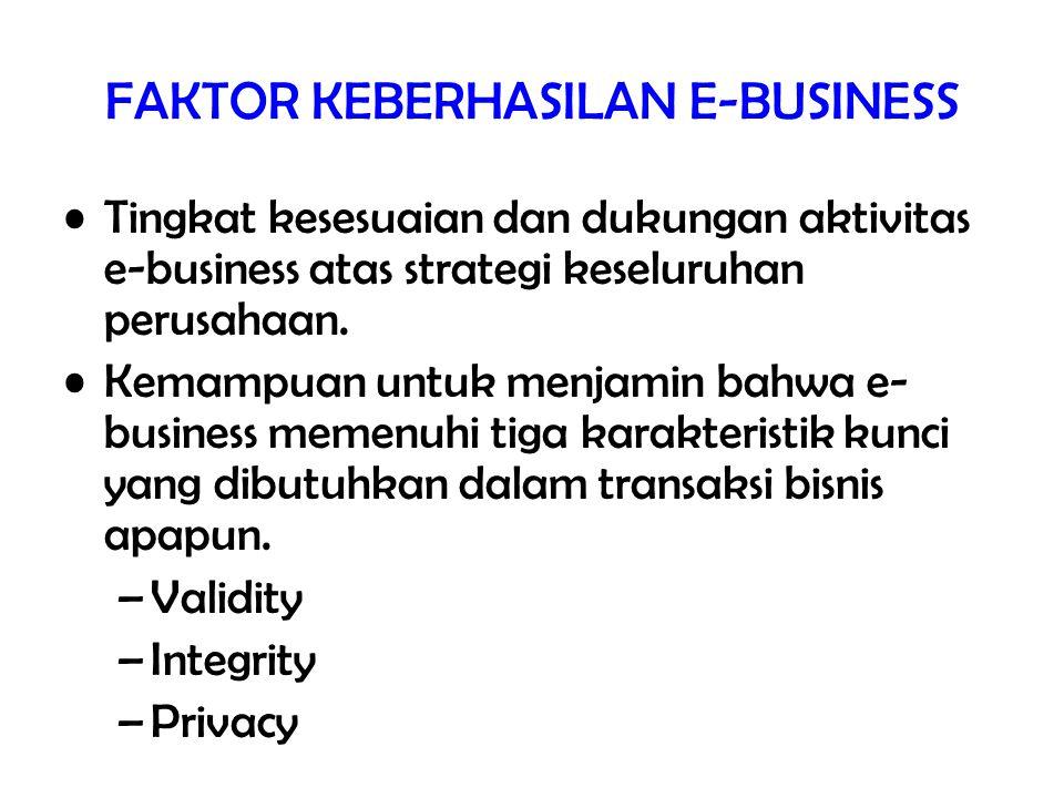 FAKTOR KEBERHASILAN E-BUSINESS Tingkat kesesuaian dan dukungan aktivitas e-business atas strategi keseluruhan perusahaan. Kemampuan untuk menjamin bah