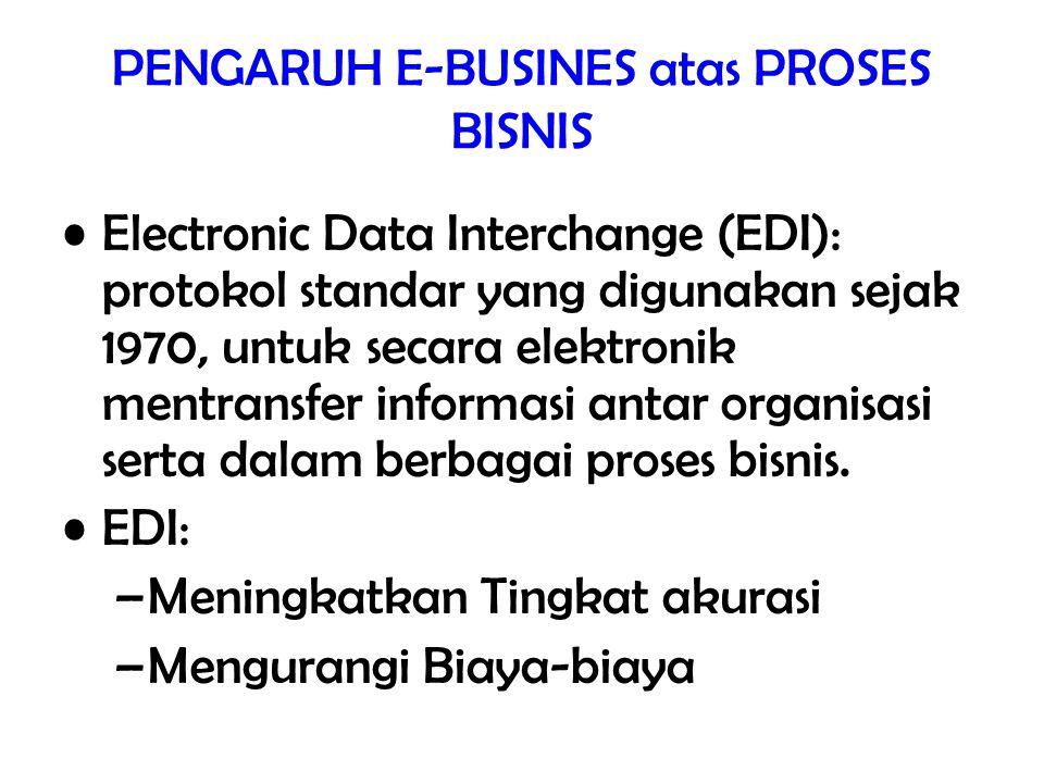 PENGARUH E-BUSINES atas PROSES BISNIS Electronic Data Interchange (EDI): protokol standar yang digunakan sejak 1970, untuk secara elektronik mentransf