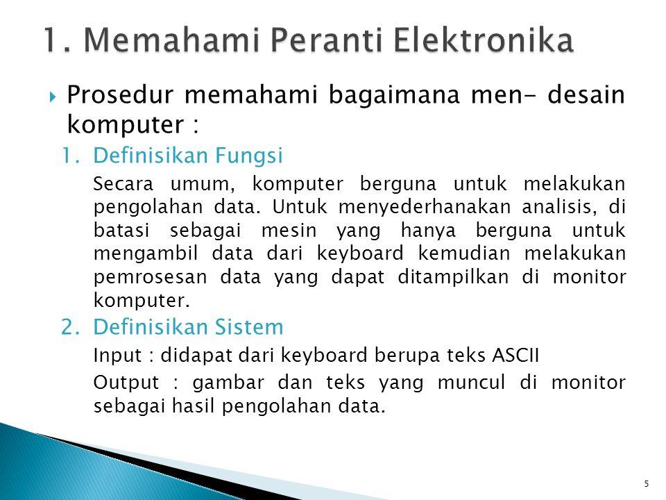  Prosedur memahami bagaimana men- desain komputer : 1.Definisikan Fungsi Secara umum, komputer berguna untuk melakukan pengolahan data. Untuk menyede
