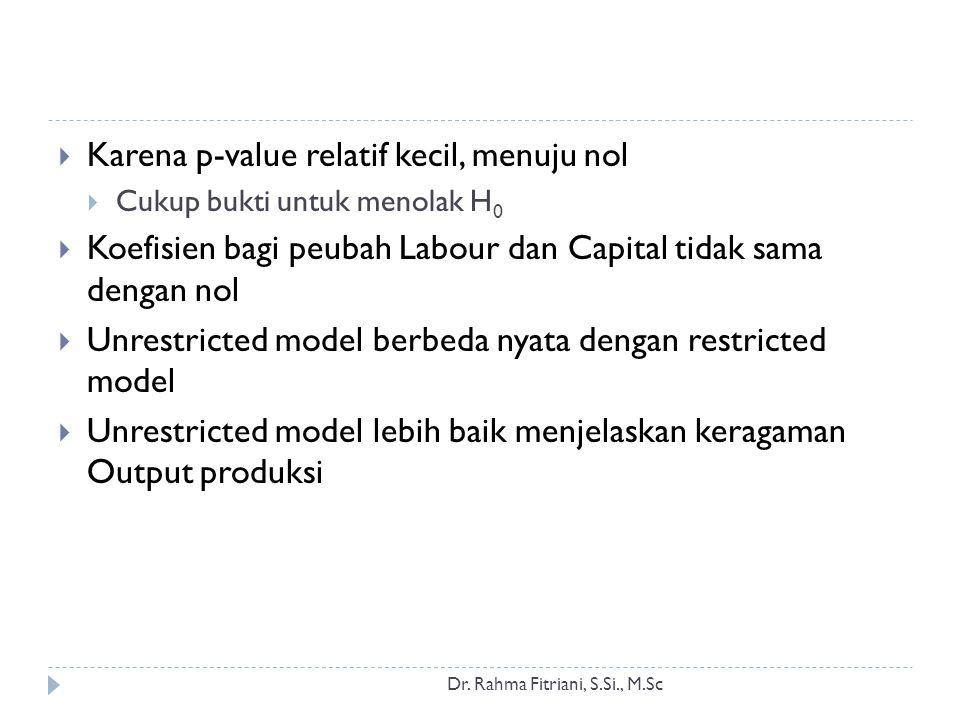 Dr. Rahma Fitriani, S.Si., M.Sc  Karena p-value relatif kecil, menuju nol  Cukup bukti untuk menolak H 0  Koefisien bagi peubah Labour dan Capital