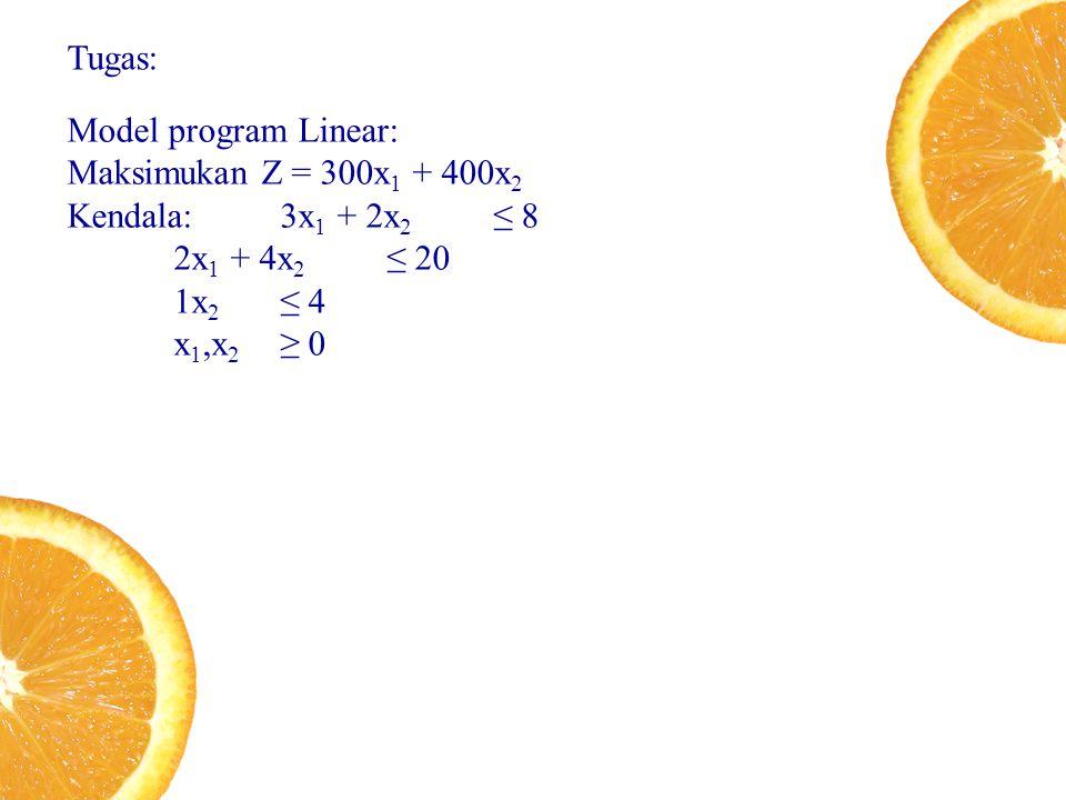 Tugas: Model program Linear: Maksimukan Z = 300x 1 + 400x 2 Kendala: 3x 1 + 2x 2 ≤ 8 2x 1 + 4x 2 ≤ 20 1x 2 ≤ 4 x 1,x 2 ≥ 0