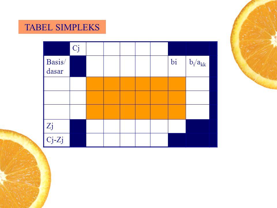 TABEL SIMPLEKS Cj Basis/ dasar bib i /a kk Zj Cj-Zj