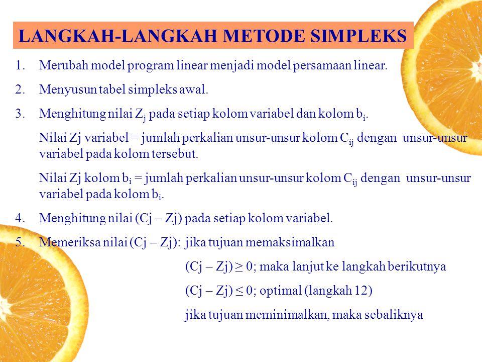 LANGKAH-LANGKAH METODE SIMPLEKS 1.Merubah model program linear menjadi model persamaan linear. 2.Menyusun tabel simpleks awal. 3.Menghitung nilai Z j