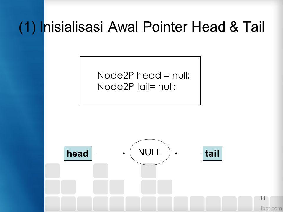 11 (1) Inisialisasi Awal Pointer Head & Tail Node2P head = null; Node2P tail= null; headtail NULL