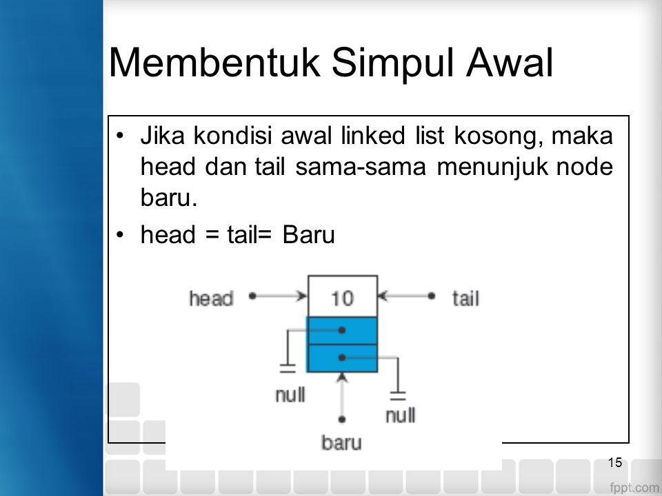 Membentuk Simpul Awal Jika kondisi awal linked list kosong, maka head dan tail sama-sama menunjuk node baru. head = tail= Baru 15