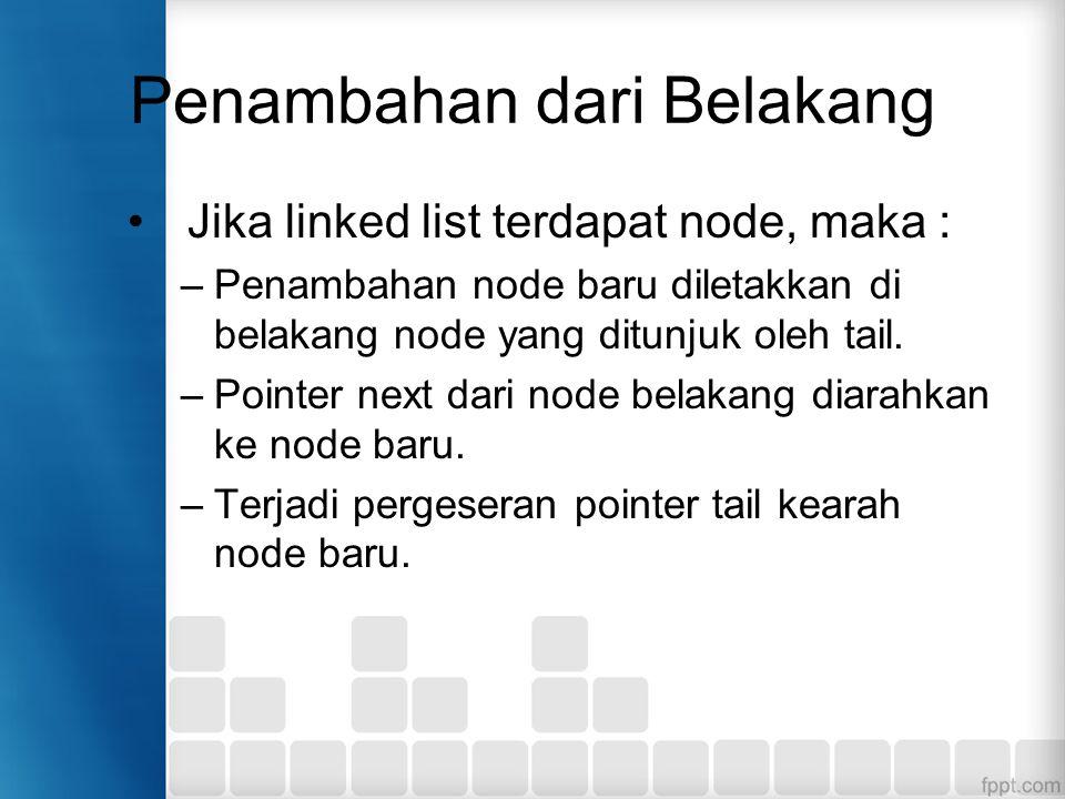 Penambahan dari Belakang Jika linked list terdapat node, maka : –Penambahan node baru diletakkan di belakang node yang ditunjuk oleh tail. –Pointer ne