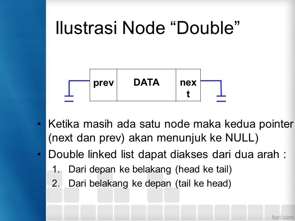 Double Linked List Ketika double linked list memiliki banyak node maka node yang paling depan pointer prev-nya menunjuk ke NULL.