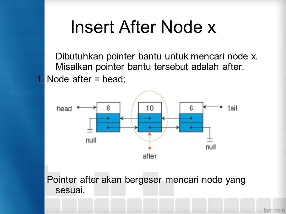 Insert After Node x Dibutuhkan pointer bantu untuk mencari node x. Misalkan pointer bantu tersebut adalah after. 1. Node after = head; Pointer after a