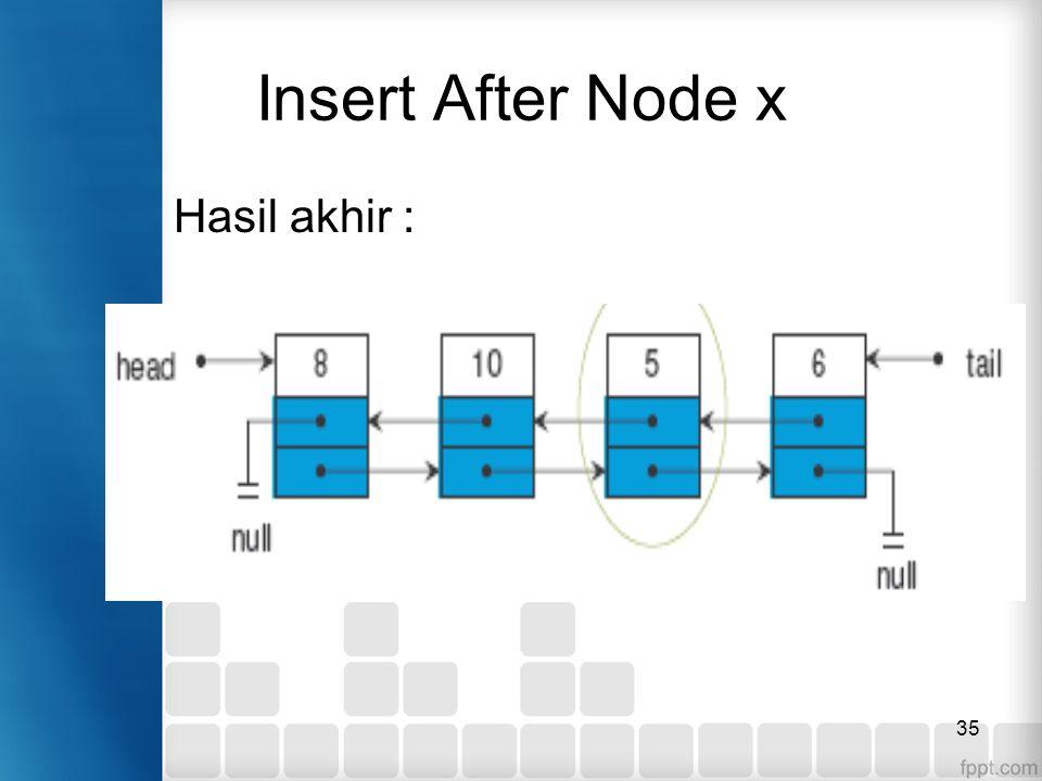 35 Insert After Node x Hasil akhir :