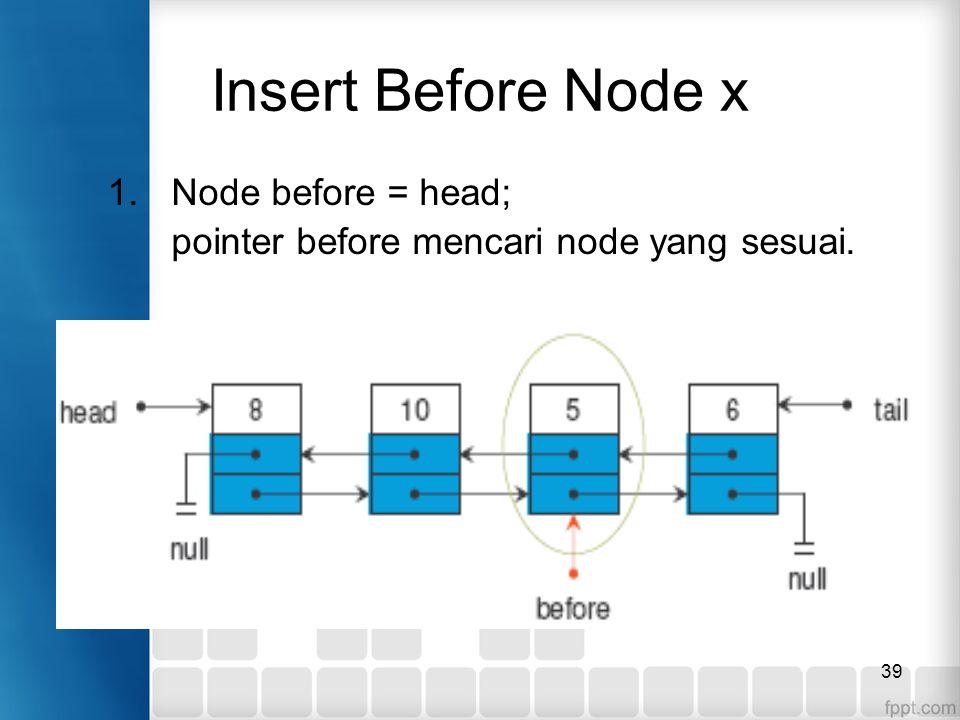 39 Insert Before Node x 1.Node before = head; pointer before mencari node yang sesuai.