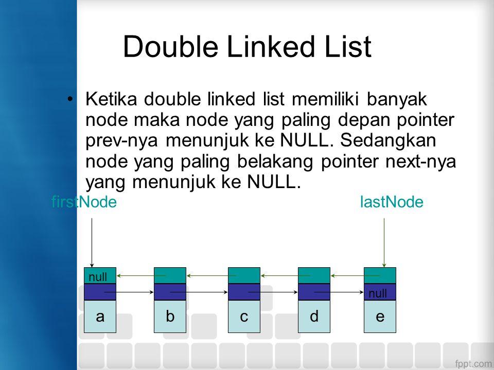 (5) Penghapusan Dibedakan menjadi : 1.Hapus node depan 2.Hapus node belakang 3.Hapus node tertentu