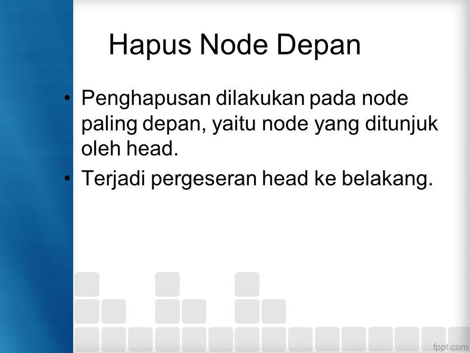 Hapus Node Depan Penghapusan dilakukan pada node paling depan, yaitu node yang ditunjuk oleh head. Terjadi pergeseran head ke belakang.