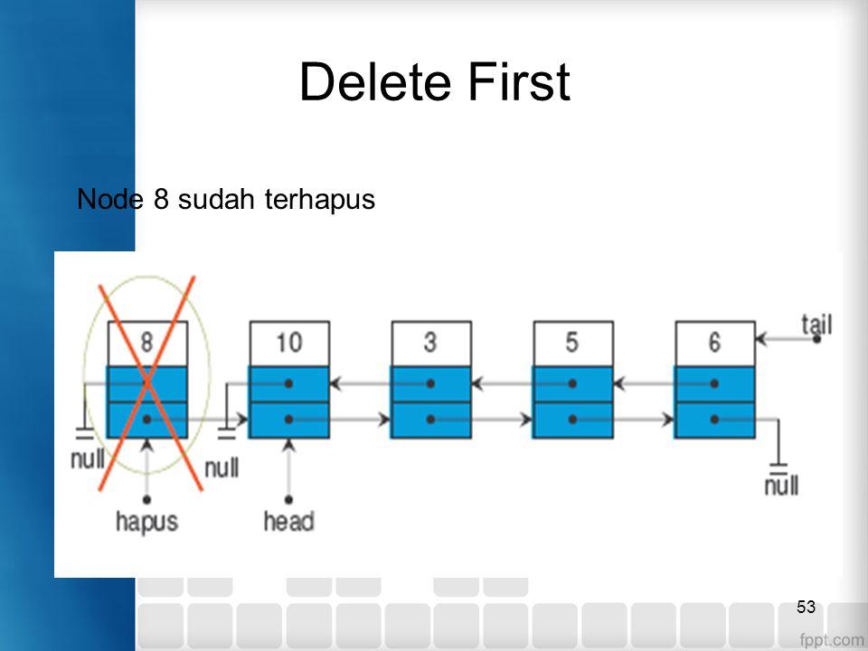 Delete First 53 Node 8 sudah terhapus