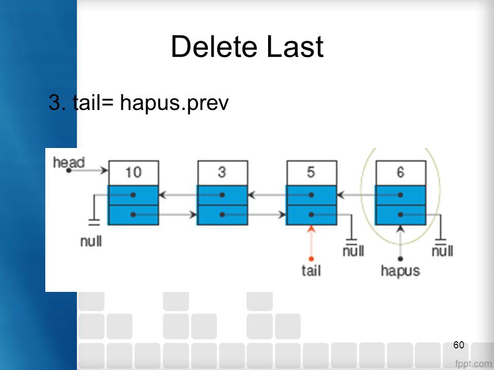 60 Delete Last 3. tail= hapus.prev