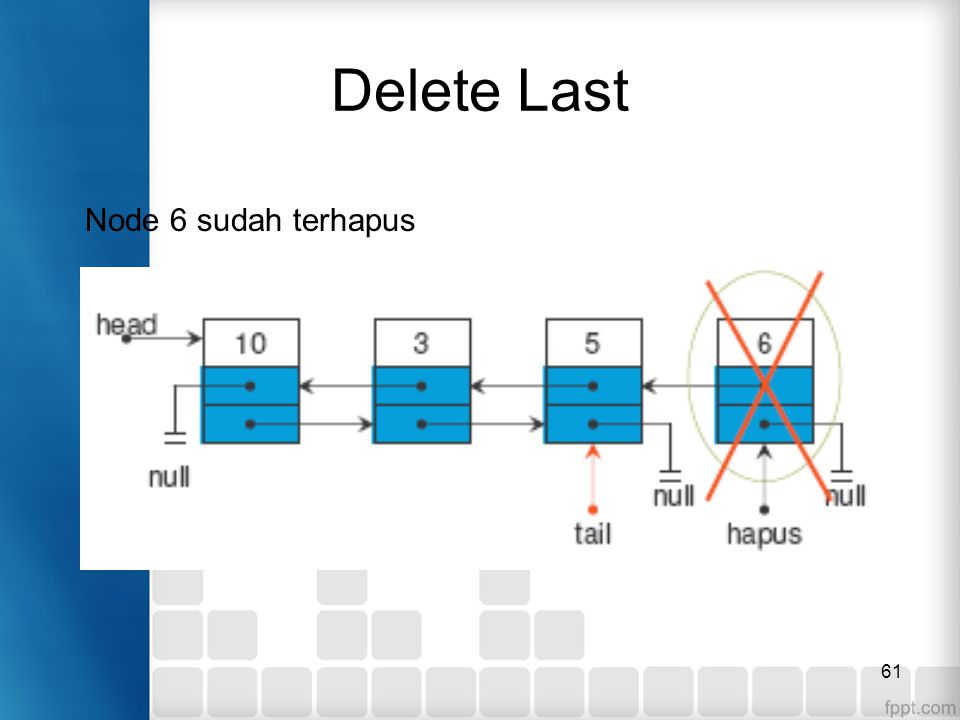 61 Delete Last Node 6 sudah terhapus