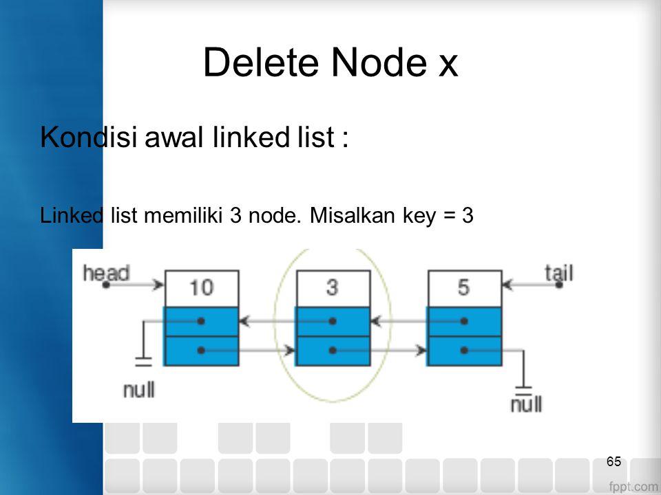 65 Delete Node x Kondisi awal linked list : Linked list memiliki 3 node. Misalkan key = 3