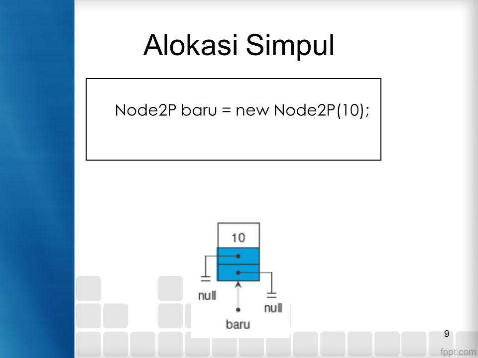 9 Alokasi Simpul Node2P baru = new Node2P(10);