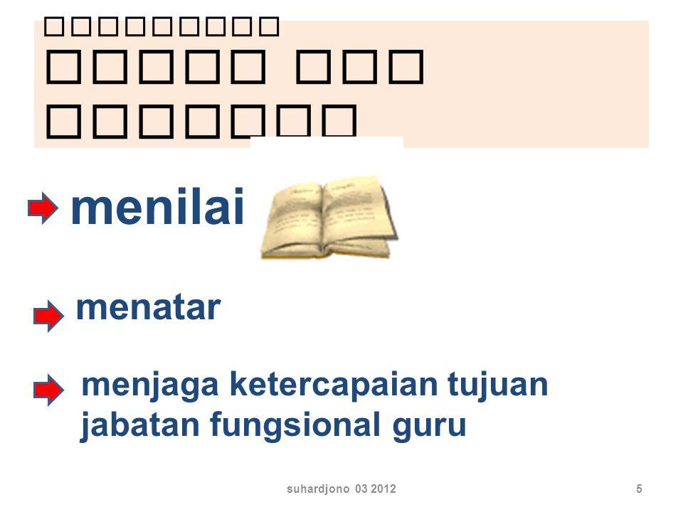Pengantar Tugas Tim Penilai suhardjono 03 20125 menilai menatar menjaga ketercapaian tujuan jabatan fungsional guru
