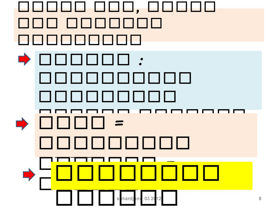Tulis Nama Nomor peserta Golongan / TMT Tempat kerja suhardjono 03 201228 Tuliskan pertanyaa n di sekitar Publikasi Ilmiah Kumpulkan pada panitia