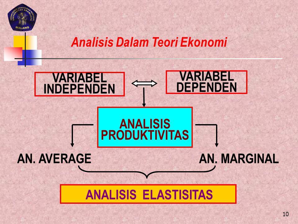 Analisis Dalam Teori Ekonomi VARIABEL INDEPENDEN VARIABEL DEPENDEN ANALISIS PRODUKTIVITAS AN. AVERAGE AN. MARGINAL ANALISIS ELASTISITAS 10