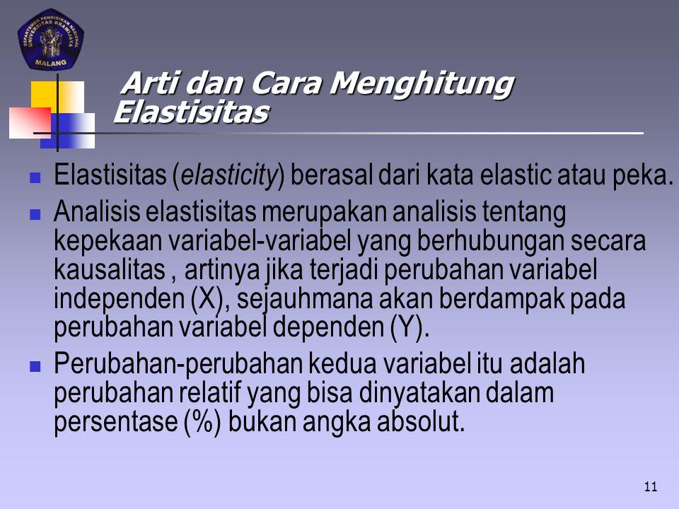 Elastisitas ( elasticity ) berasal dari kata elastic atau peka. Analisis elastisitas merupakan analisis tentang kepekaan variabel-variabel yang berhub