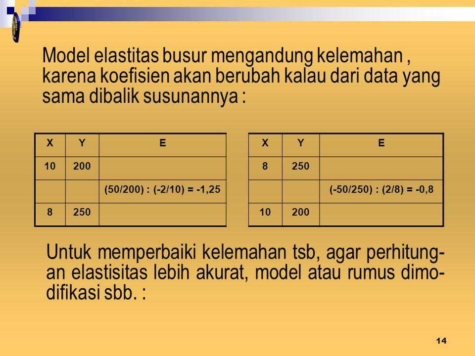 XYEXYE 102008250 (50/200) : (-2/10) = -1,25(-50/250) : (2/8) = -0,8 825010200 Model elastitas busur mengandung kelemahan, karena koefisien akan beruba